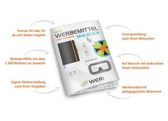 Gestaltungsmöglichkeiten des Werbeartikel-Malbuchs im PRESIT Online-Shop