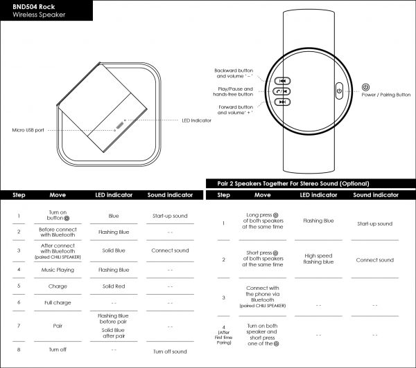 Detailansicht 3 – BND504 Rock kabelloser Lautsprecher *LAGERWARE*